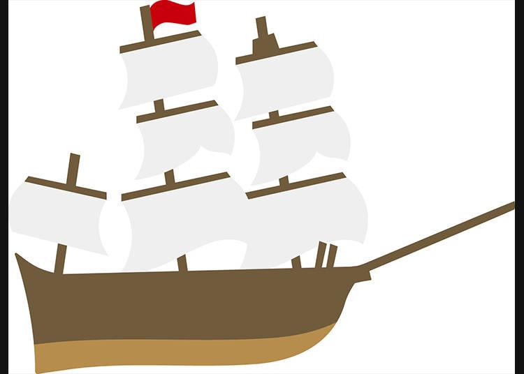 黑船來日與江戶時代的結束