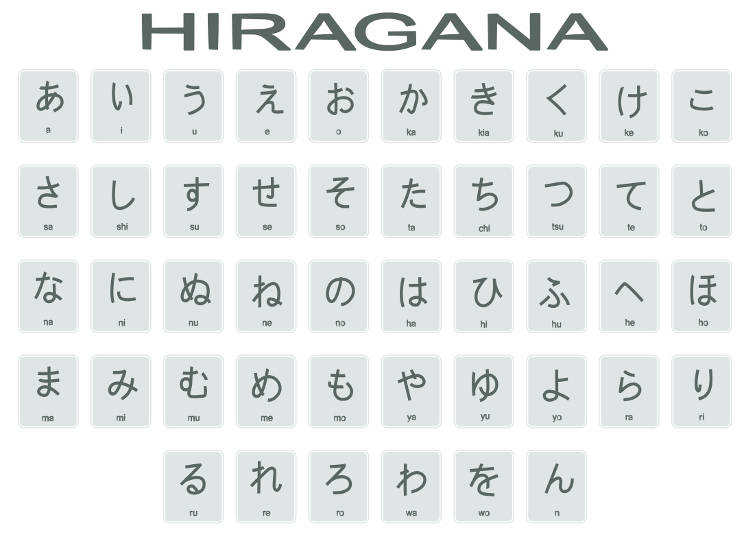 What is Hiragana?