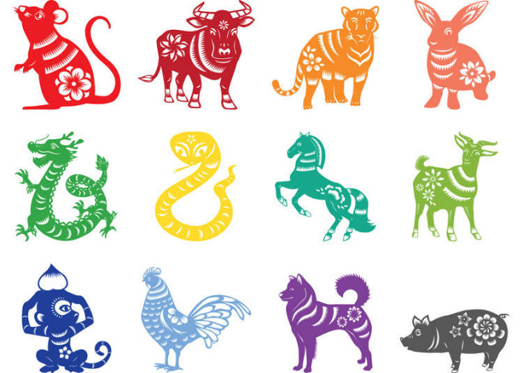 Roots of the Chinese Zodiac