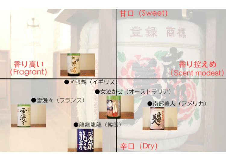 知っていたらカッコイイ!外国人に人気のバー店主が教える出身国別の日本酒セレクト