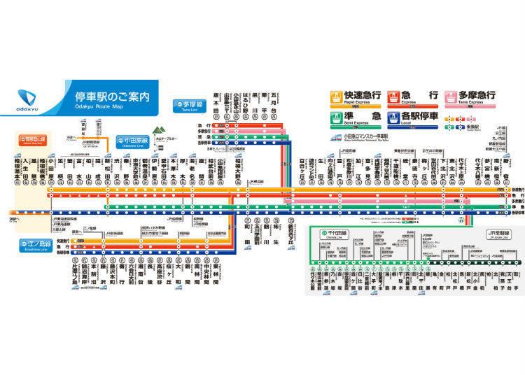 小田急電鉄ー新宿から箱根、江の島へ直行