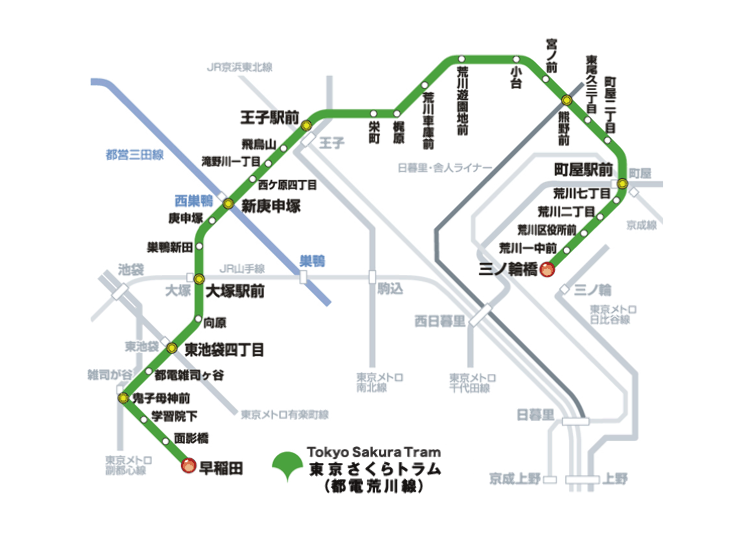 東京さくらトラム(都電荒川線)ーレトロな路面電車