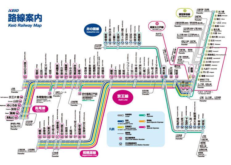 京王電鐵-最快47分鐘抵達高尾山