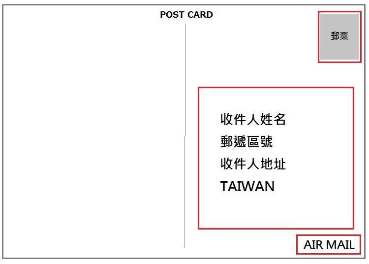 1.明信片的地址要怎麼寫呢?
