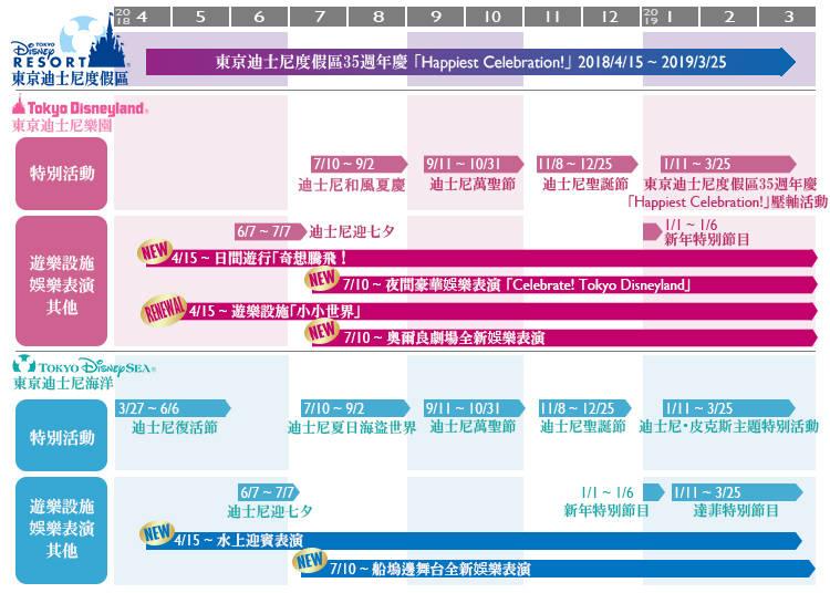 東京迪士尼2018年活動時間一覽
