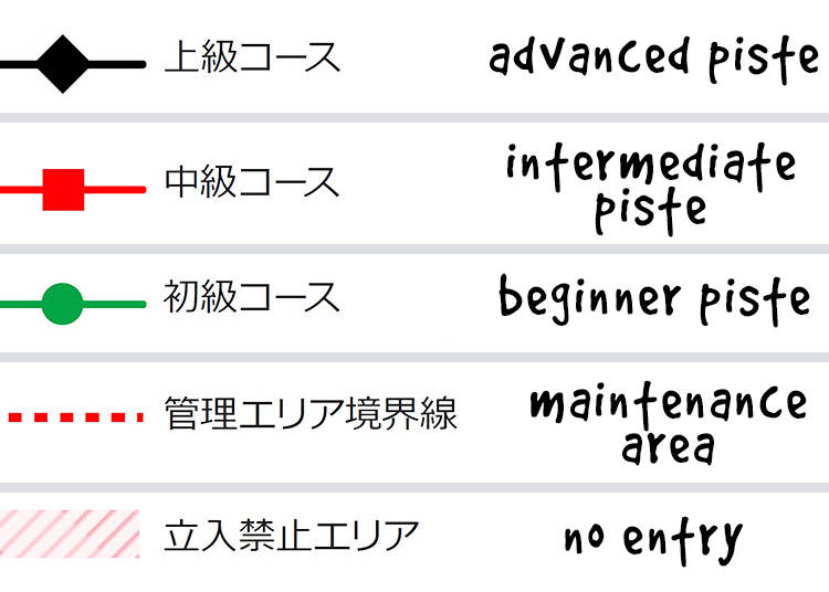 Skill & Difficulty Levels
