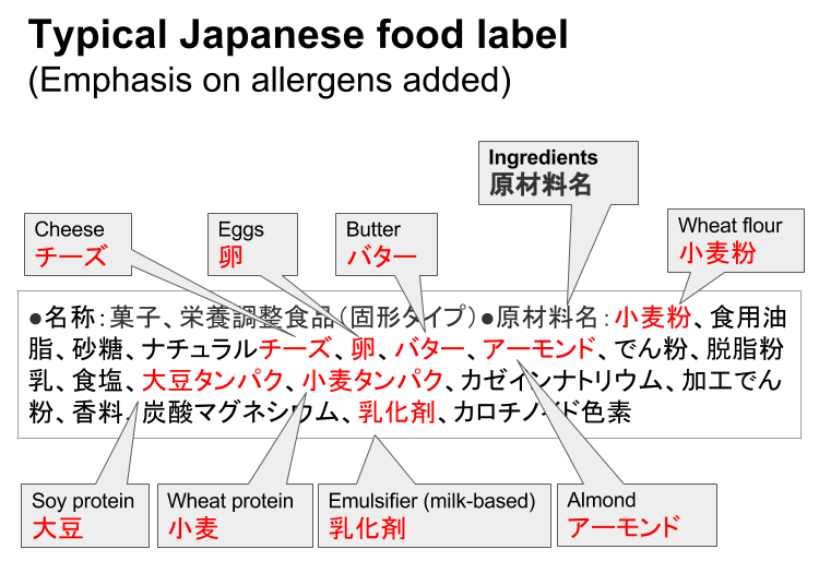 How to Read Japanese Food Labels