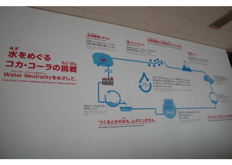 「コカ・コーラ」のびっくり!その3)使用している「水」は、どこの国の工場でも同じ基準の水に統一!