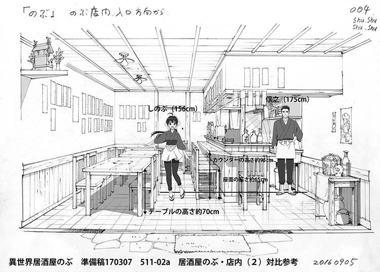 The Making of Isekai Izakaya Nobu – How is an Anime Made?