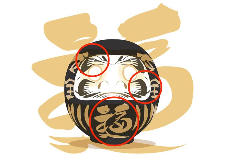 Features of Daruma Dolls