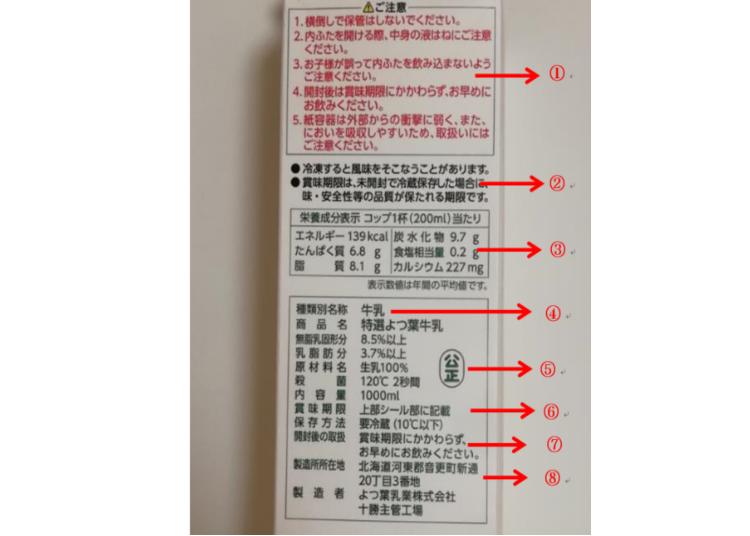牛乳の基本(2)牛乳のパッケージ表示