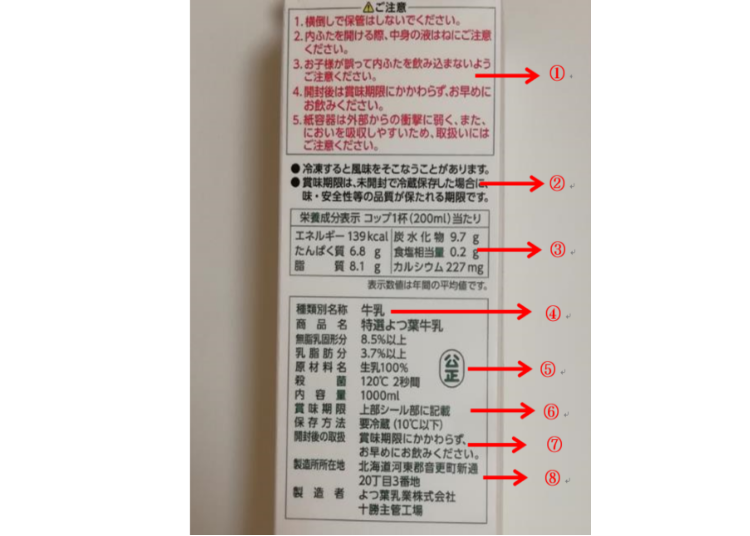 日本牛乳的基本知識(3)牛乳外包裝的說明事項