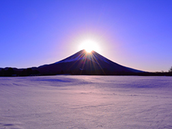 富士山の概要・歴史