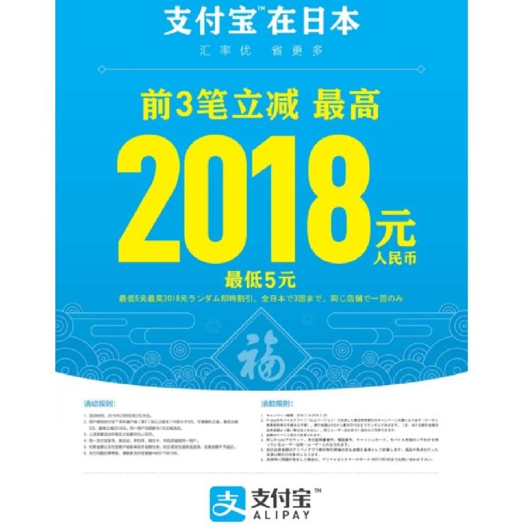 Alipay春節キャンペーン